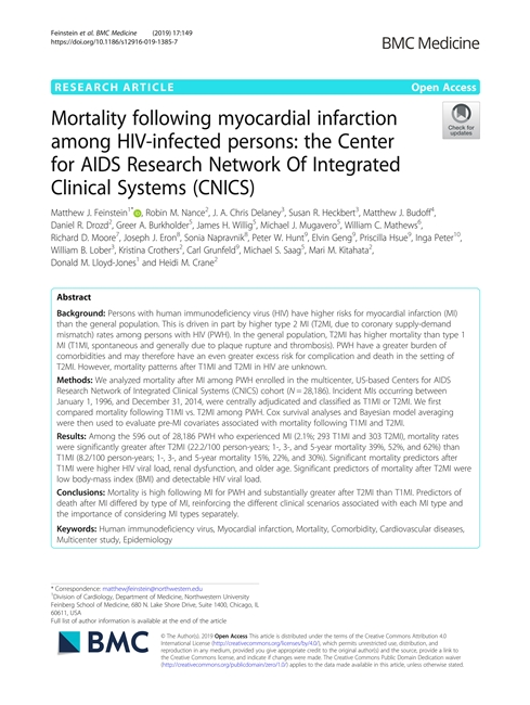 Mortality following myocardial infarction among HIV-infected persons the Center for AIDS Research Network Of Integrated Clinical Systems CNICS